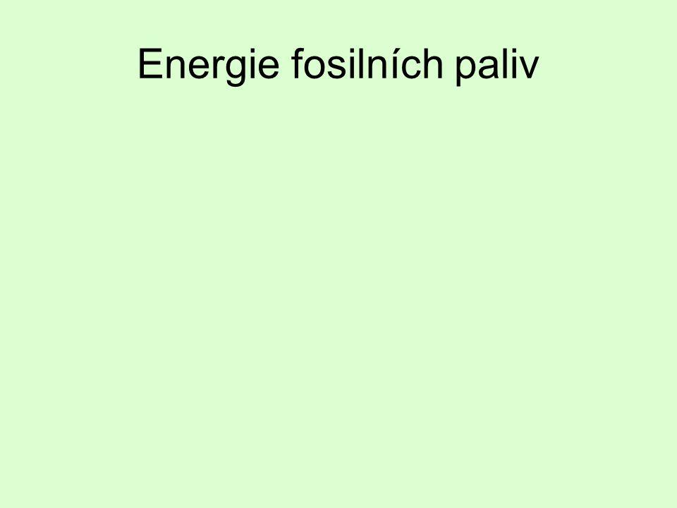 Energie fosilních paliv