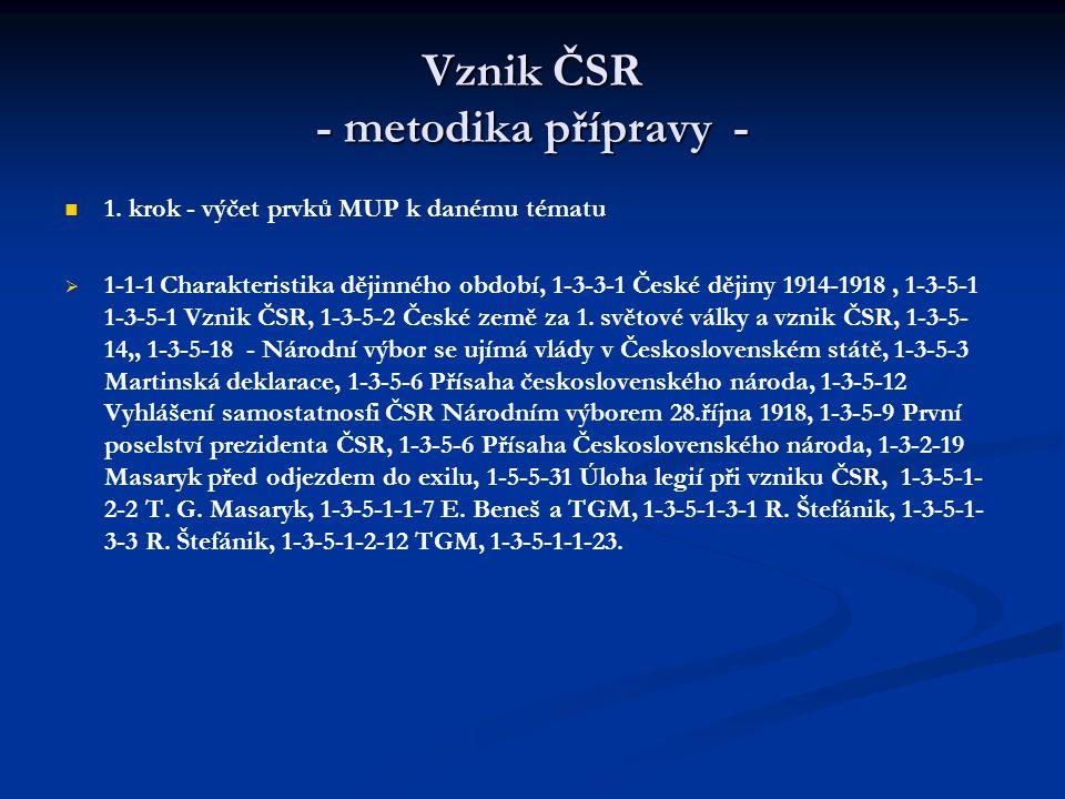 Vznik ČSR - metodika příprav   1.