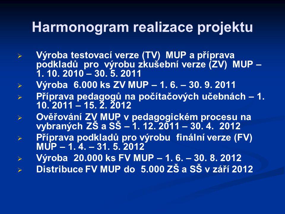 """Zdrojový produkt Multimediální učební pomůcka """"Obrazy z českých dějin 1914 – 2004 předaná 530 pražským a vybraným středočeským ZŠ, SŠ a VOŠ v roce 2007."""