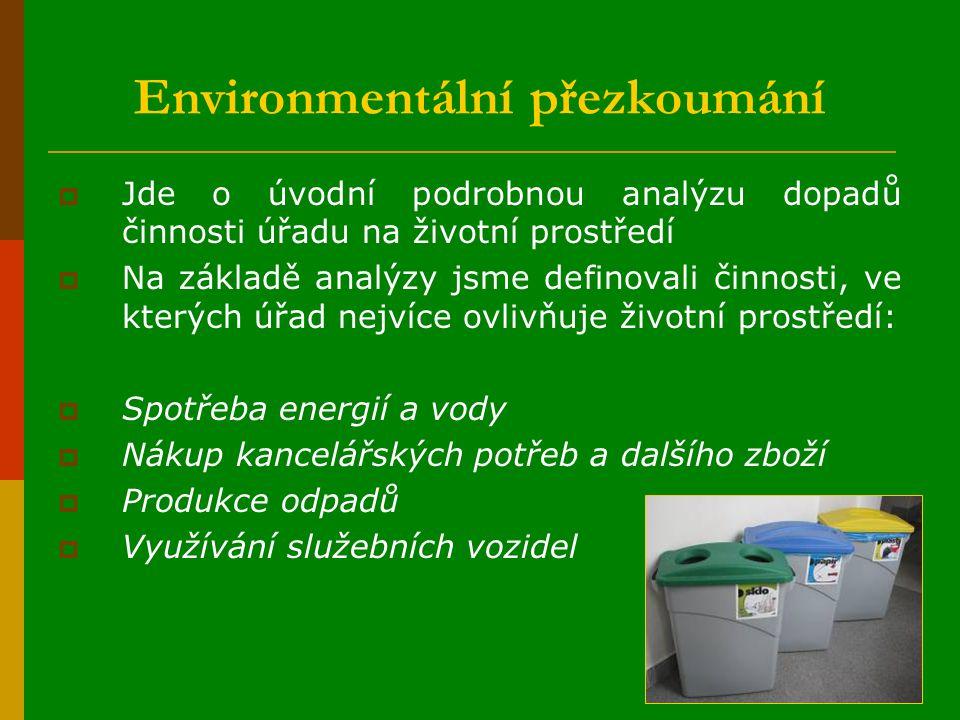 Environmentální přezkoumání  Jde o úvodní podrobnou analýzu dopadů činnosti úřadu na životní prostředí  Na základě analýzy jsme definovali činnosti, ve kterých úřad nejvíce ovlivňuje životní prostředí:  Spotřeba energií a vody  Nákup kancelářských potřeb a dalšího zboží  Produkce odpadů  Využívání služebních vozidel