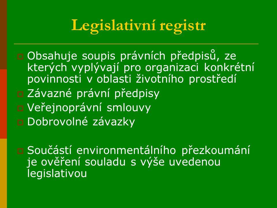 Legislativní registr  Obsahuje soupis právních předpisů, ze kterých vyplývají pro organizaci konkrétní povinnosti v oblasti životního prostředí  Závazné právní předpisy  Veřejnoprávní smlouvy  Dobrovolné závazky  Součástí environmentálního přezkoumání je ověření souladu s výše uvedenou legislativou