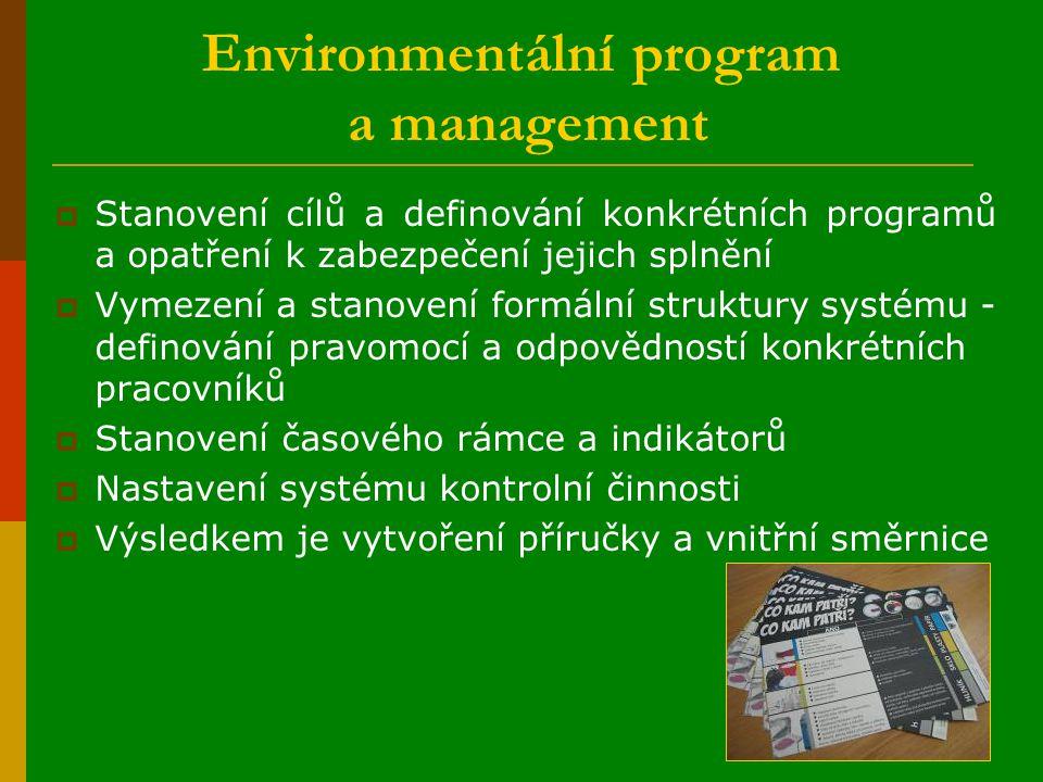 Environmentální program a management  Stanovení cílů a definování konkrétních programů a opatření k zabezpečení jejich splnění  Vymezení a stanovení formální struktury systému - definování pravomocí a odpovědností konkrétních pracovníků  Stanovení časového rámce a indikátorů  Nastavení systému kontrolní činnosti  Výsledkem je vytvoření příručky a vnitřní směrnice