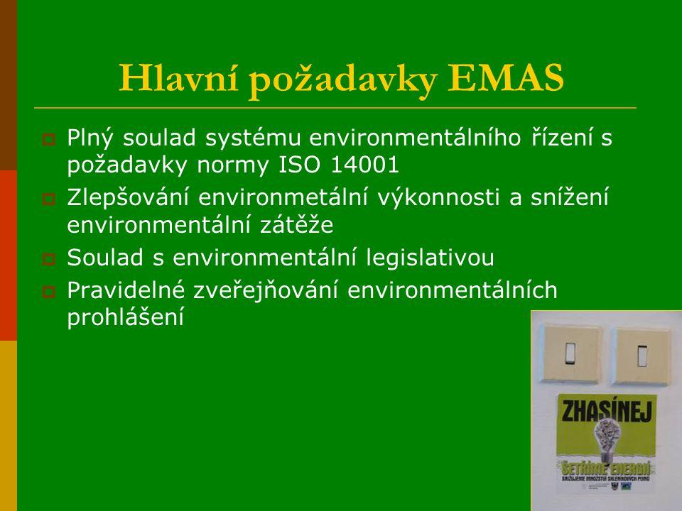 Hlavní požadavky EMAS  Plný soulad systému environmentálního řízení s požadavky normy ISO 14001  Zlepšování environmetální výkonnosti a snížení environmentální zátěže  Soulad s environmentální legislativou  Pravidelné zveřejňování environmentálních prohlášení