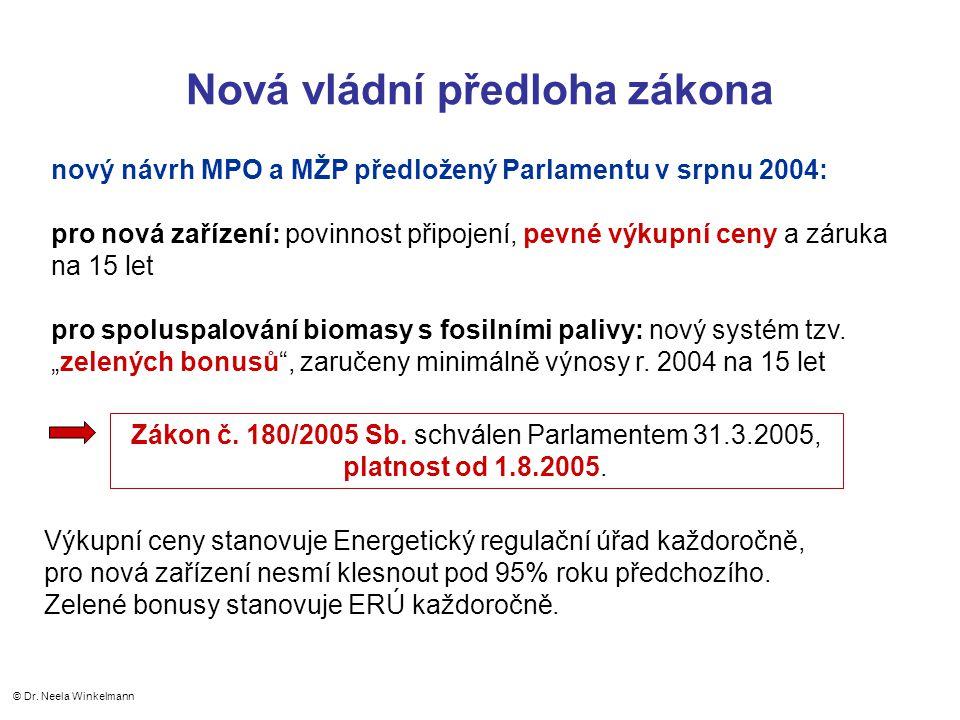 Nová vládní předloha zákona nový návrh MPO a MŽP předložený Parlamentu v srpnu 2004: pro nová zařízení: povinnost připojení, pevné výkupní ceny a záruka na 15 let pro spoluspalování biomasy s fosilními palivy: nový systém tzv.