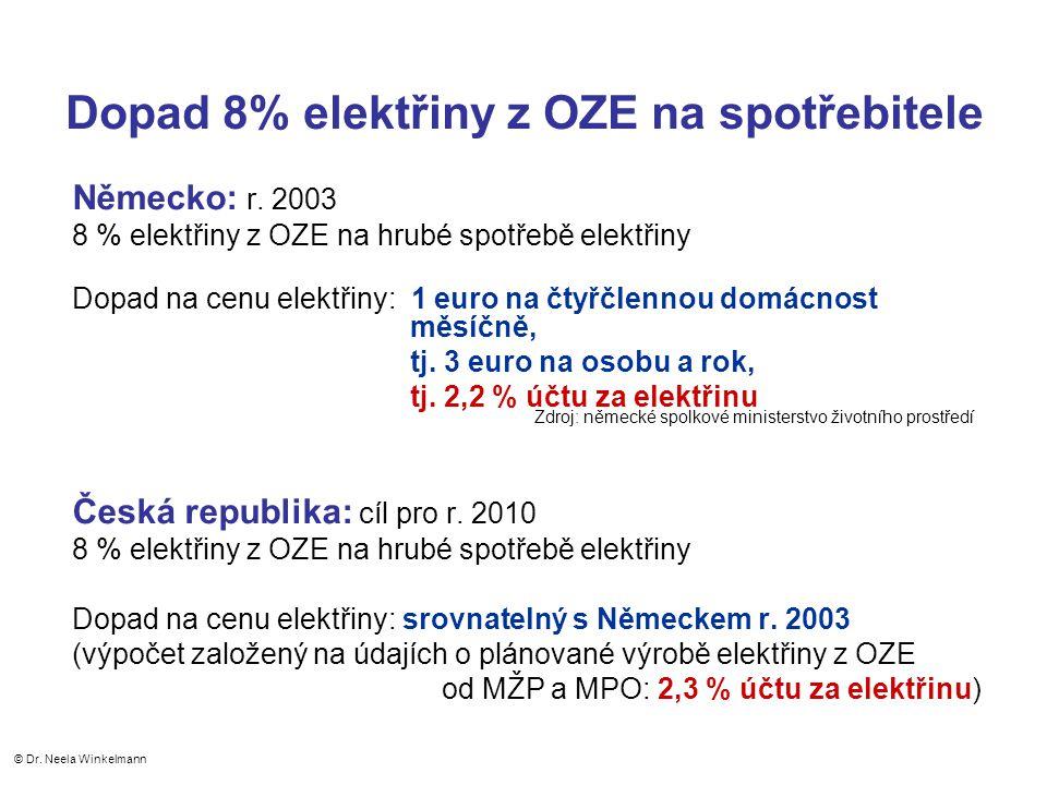 Dopad 8% elektřiny z OZE na spotřebitele Německo: r.