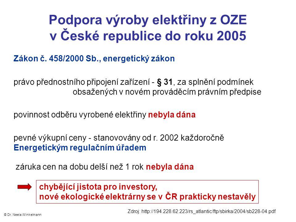Podpora výroby elektřiny z OZE v České republice do roku 2005 Zákon č.