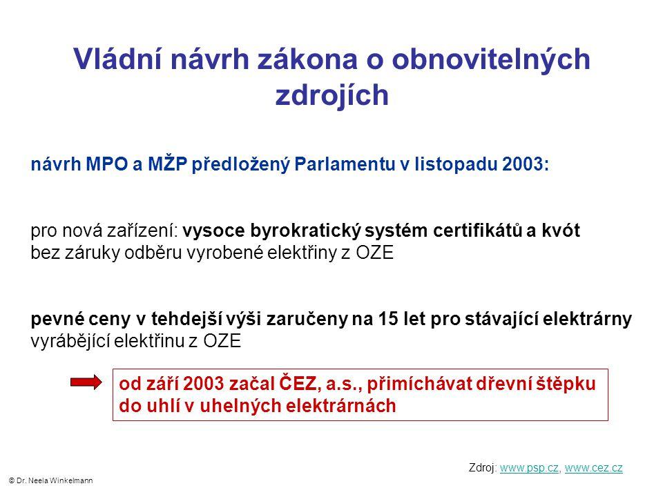 Vládní návrh zákona o obnovitelných zdrojích návrh MPO a MŽP předložený Parlamentu v listopadu 2003: pro nová zařízení: vysoce byrokratický systém certifikátů a kvót bez záruky odběru vyrobené elektřiny z OZE pevné ceny v tehdejší výši zaručeny na 15 let pro stávající elektrárny vyrábějící elektřinu z OZE od září 2003 začal ČEZ, a.s., přimíchávat dřevní štěpku do uhlí v uhelných elektrárnách Zdroj: www.psp.cz, www.cez.czwww.psp.czwww.cez.cz © Dr.