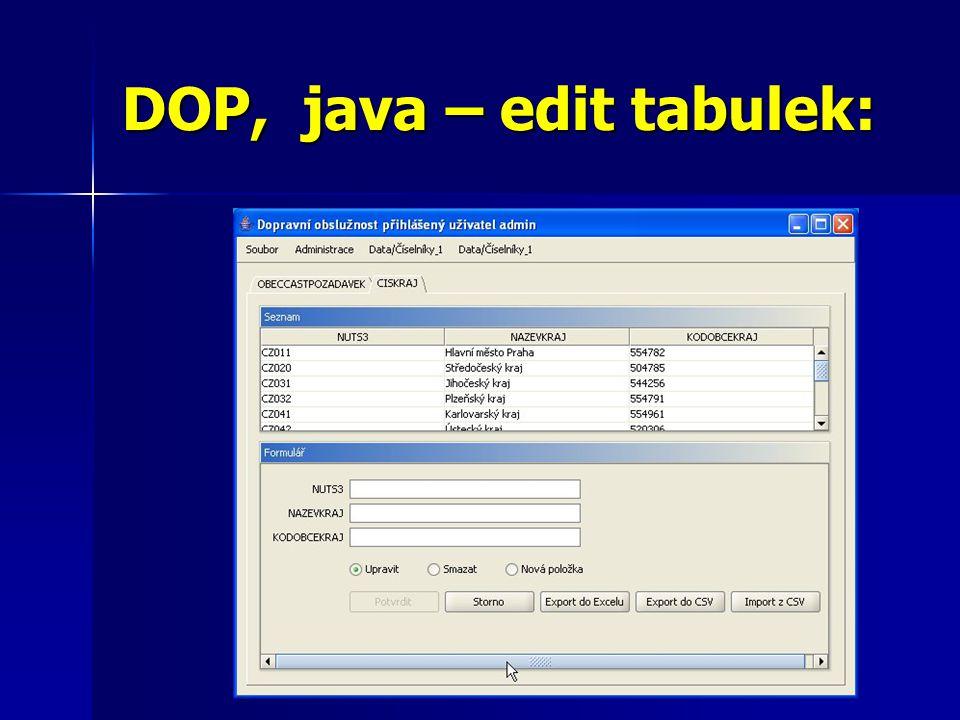 DOP, java – edit tabulek: