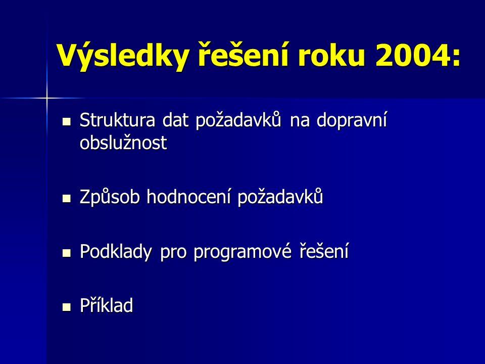 Výsledky řešení roku 2004:  Struktura dat požadavků na dopravní obslužnost  Způsob hodnocení požadavků  Podklady pro programové řešení  Příklad