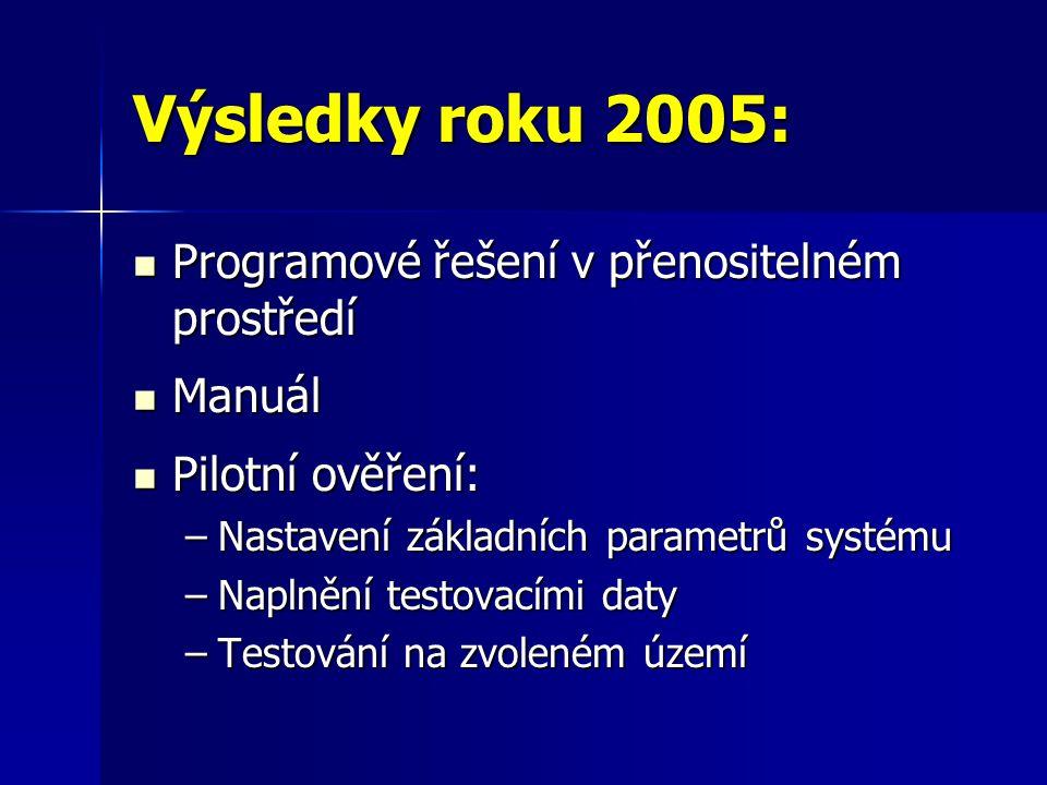 Výsledky roku 2005:  Programové řešení v přenositelném prostředí  Manuál  Pilotní ověření: –Nastavení základních parametrů systému –Naplnění testovacími daty –Testování na zvoleném území