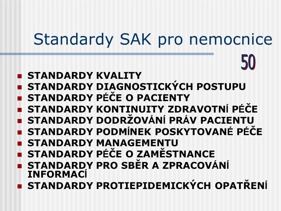 Standardy SAK pro nemocnice  STANDARDY KVALITY  STANDARDY DIAGNOSTICKÝCH POSTUPU  STANDARDY P É ČE O PACIENTY  STANDARDY KONTINUITY ZDRAVOTN Í P É
