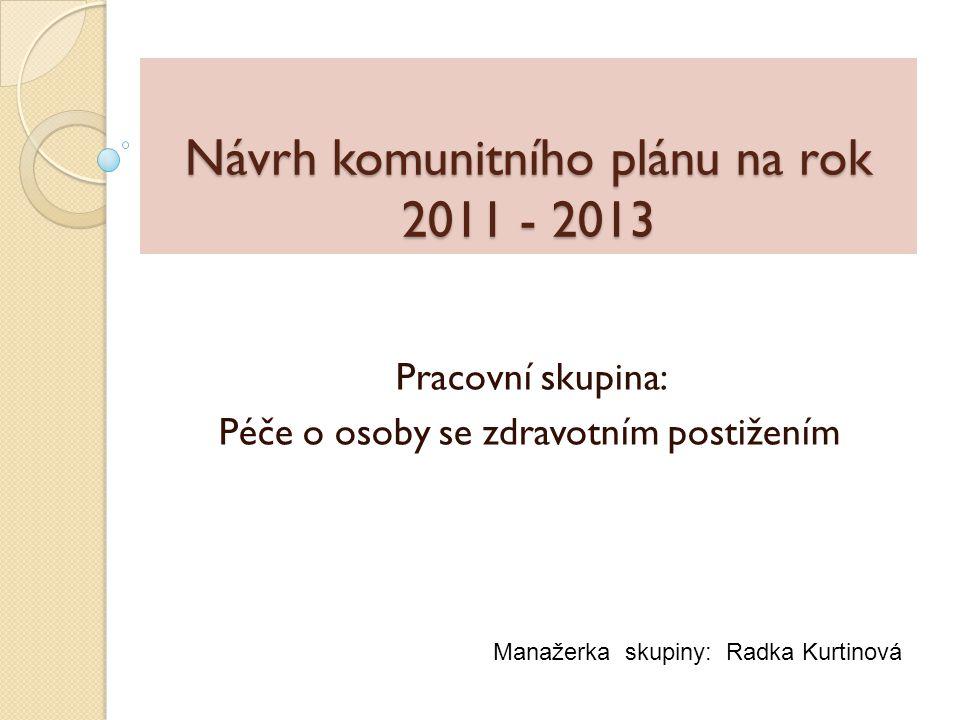 Návrh komunitního plánu na rok 2011 - 2013 Pracovní skupina: Péče o osoby se zdravotním postižením Manažerka skupiny: Radka Kurtinová