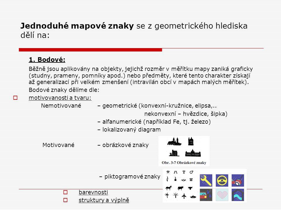 Jednoduhé mapové znaky se z geometrického hlediska dělí na: 1. Bodové: Běžně jsou aplikovány na objekty, jejichž rozměr v měřítku mapy zaniká graficky