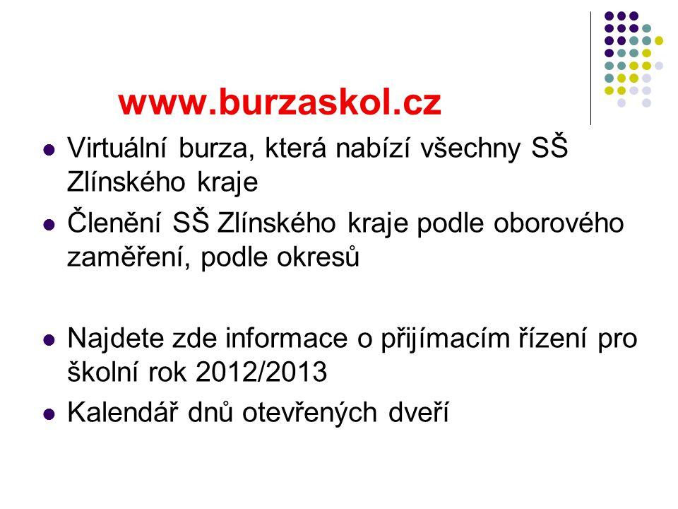 www.burzaskol.cz  Virtuální burza, která nabízí všechny SŠ Zlínského kraje  Členění SŠ Zlínského kraje podle oborového zaměření, podle okresů  Najd