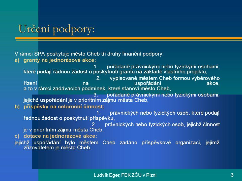 Ludvík Eger, FEK ZČU v Plzni3 Určení podpory: V rámci SPA poskytuje město Cheb tři druhy finanční podpory: a)granty na jednorázové akce: 1.