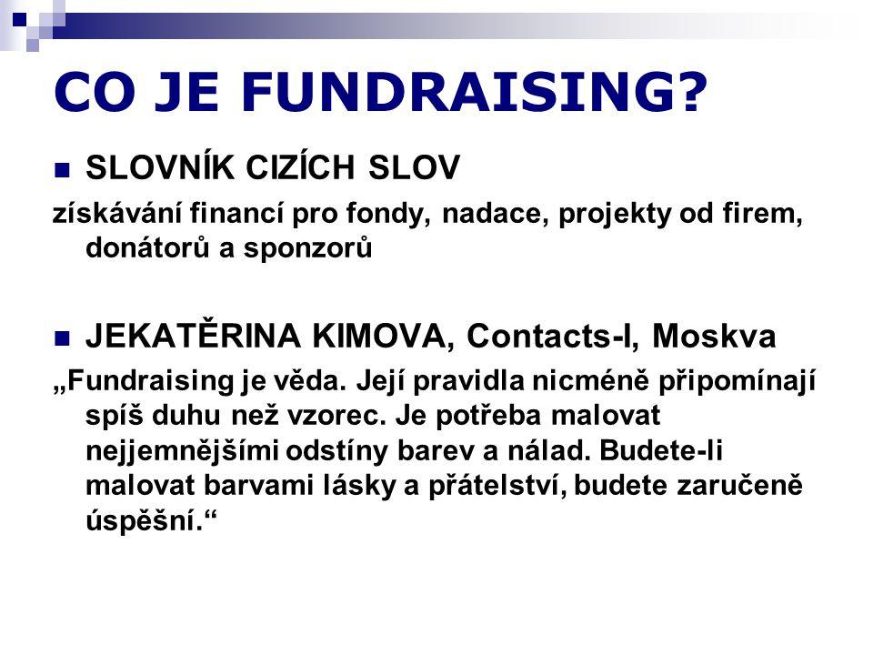 CO JE FUNDRAISING?  SLOVNÍK CIZÍCH SLOV získávání financí pro fondy, nadace, projekty od firem, donátorů a sponzorů  JEKATĚRINA KIMOVA, Contacts-I,