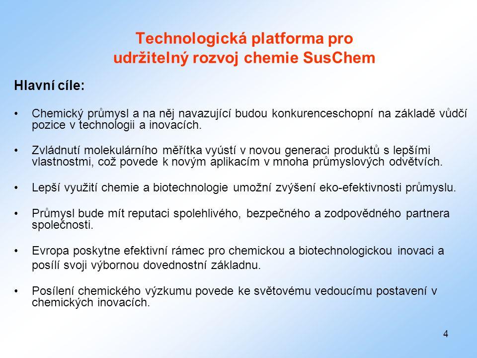 4 Technologická platforma pro udržitelný rozvoj chemie SusChem Hlavní cíle: •Chemický průmysl a na něj navazující budou konkurenceschopní na základě v