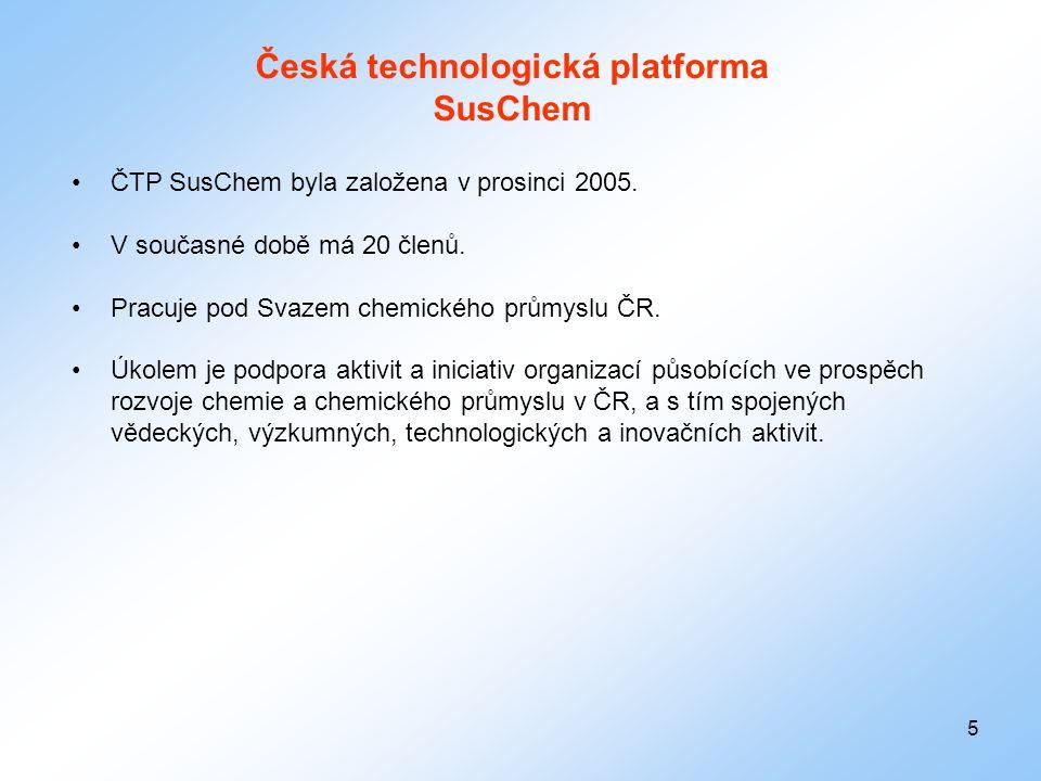 5 Česká technologická platforma SusChem •ČTP SusChem byla založena v prosinci 2005. •V současné době má 20 členů. •Pracuje pod Svazem chemického průmy
