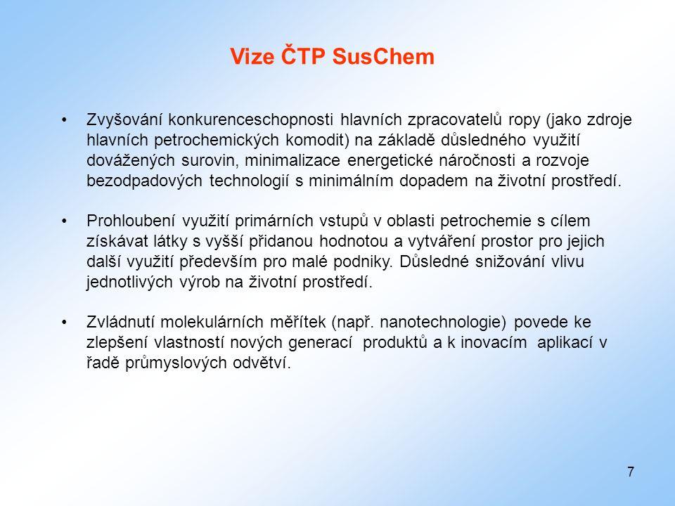 7 Vize ČTP SusChem •Zvyšování konkurenceschopnosti hlavních zpracovatelů ropy (jako zdroje hlavních petrochemických komodit) na základě důsledného vyu
