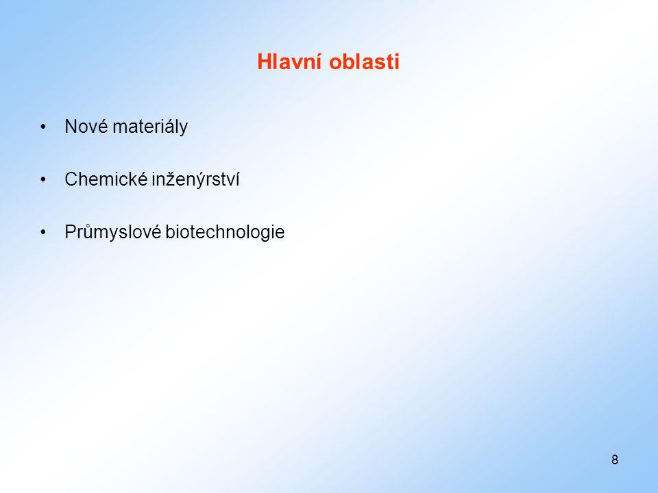 8 •Nové materiály •Chemické inženýrství •Průmyslové biotechnologie Hlavní oblasti