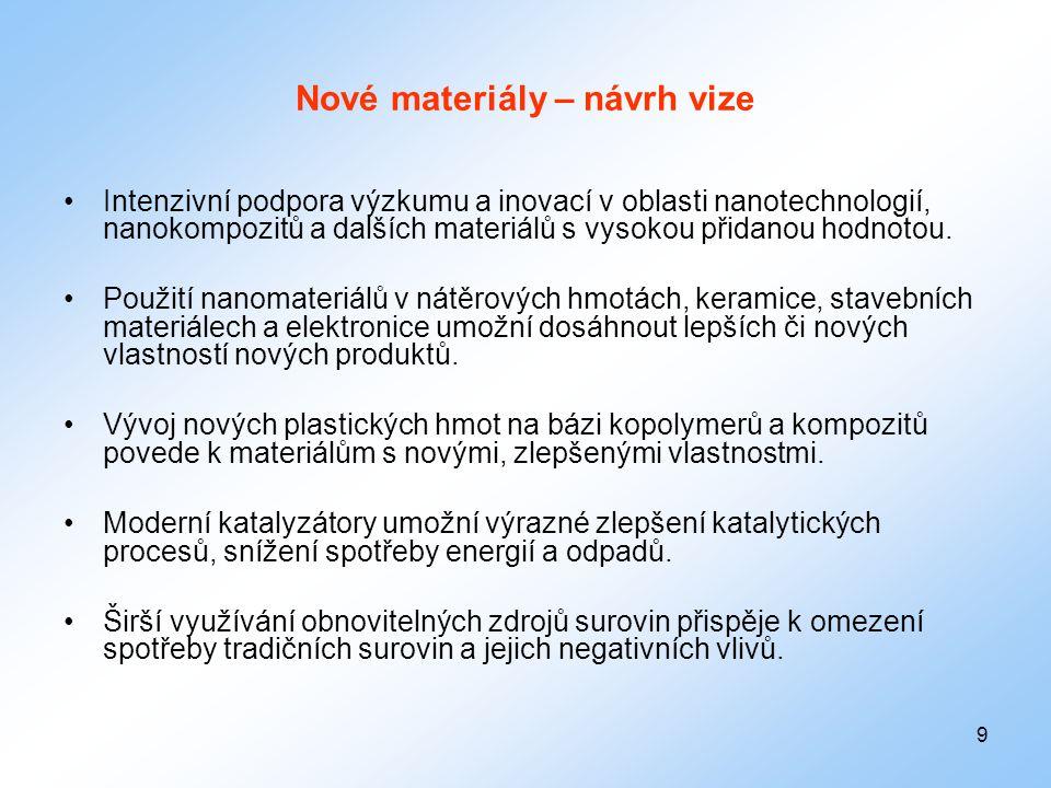 9 Nové materiály – návrh vize •Intenzivní podpora výzkumu a inovací v oblasti nanotechnologií, nanokompozitů a dalších materiálů s vysokou přidanou ho