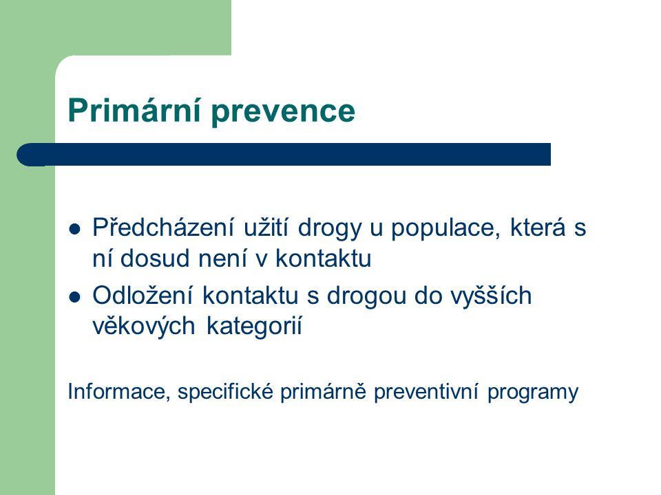 Primární prevence  Předcházení užití drogy u populace, která s ní dosud není v kontaktu  Odložení kontaktu s drogou do vyšších věkových kategorií Informace, specifické primárně preventivní programy