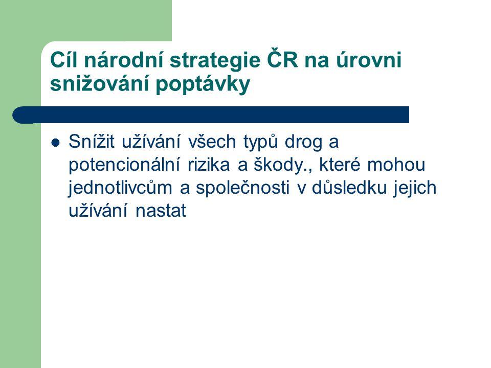 Cíl národní strategie ČR na úrovni snižování poptávky  Snížit užívání všech typů drog a potencionální rizika a škody., které mohou jednotlivcům a společnosti v důsledku jejich užívání nastat