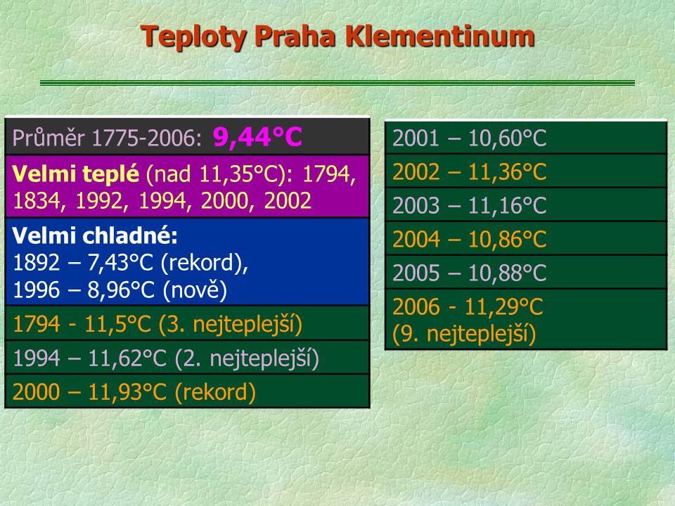 Teploty Praha Klementinum Průměr 1775-2006: 9,44°C Velmi teplé (nad 11,35°C): 1794, 1834, 1992, 1994, 2000, 2002 Velmi chladné: 1892 – 7,43°C (rekord)