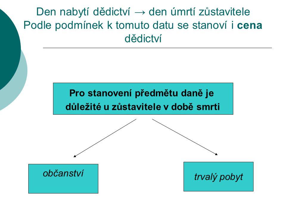 Snižuje se o:  prokázané dluhy zůstavitele, pokud na dědice přešly zůstavitelovou smrtí (např.