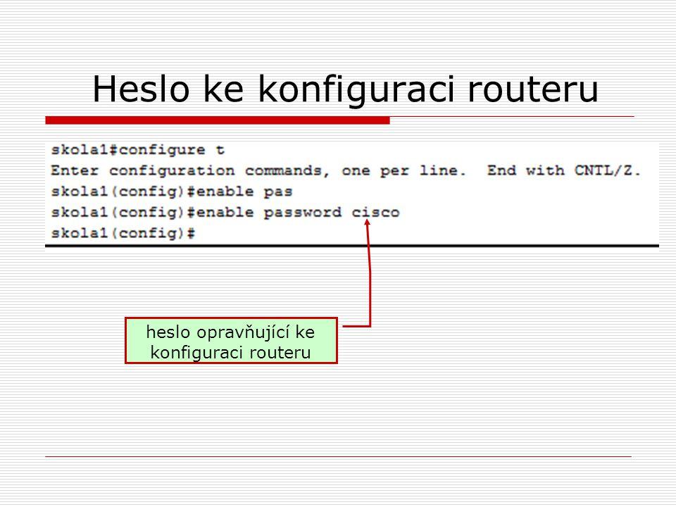 Heslo ke konfiguraci routeru heslo opravňující ke konfiguraci routeru