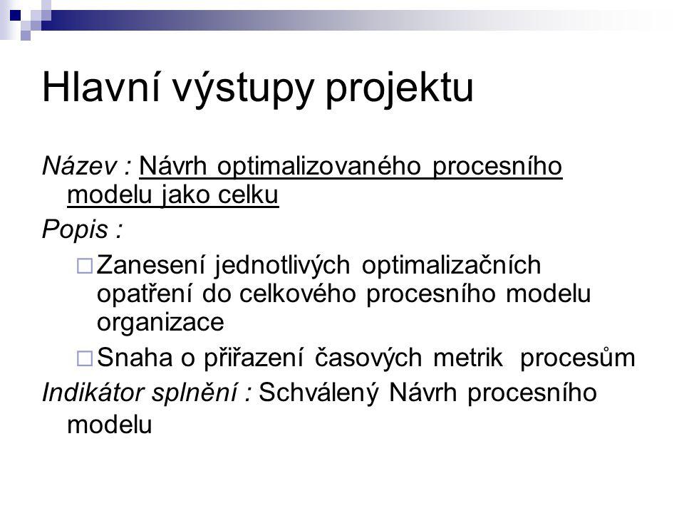 Hlavní výstupy projektu Název : Návrh optimalizovaného procesního modelu jako celku Popis :  Zanesení jednotlivých optimalizačních opatření do celkov