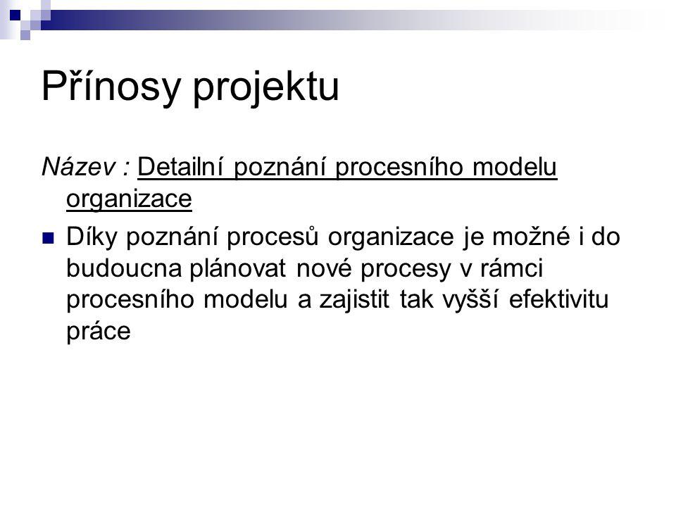 Přínosy projektu Název : Detailní poznání procesního modelu organizace  Díky poznání procesů organizace je možné i do budoucna plánovat nové procesy