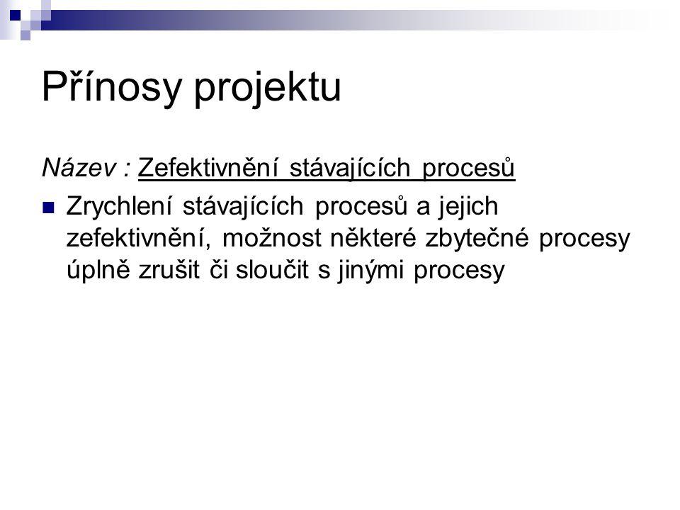 Přínosy projektu Název : Zefektivnění stávajících procesů  Zrychlení stávajících procesů a jejich zefektivnění, možnost některé zbytečné procesy úpln