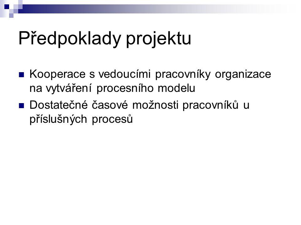 Předpoklady projektu  Kooperace s vedoucími pracovníky organizace na vytváření procesního modelu  Dostatečné časové možnosti pracovníků u příslušnýc