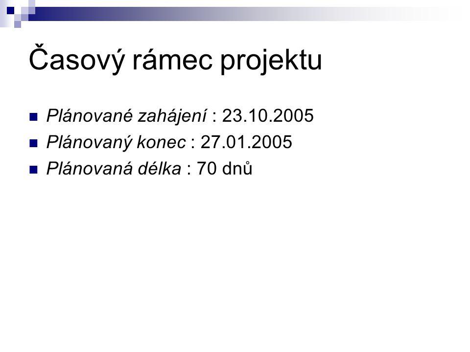 Časový rámec projektu  Plánované zahájení : 23.10.2005  Plánovaný konec : 27.01.2005  Plánovaná délka : 70 dnů