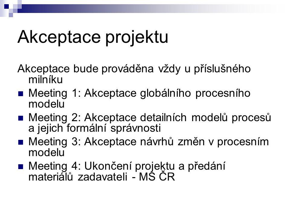 Akceptace projektu Akceptace bude prováděna vždy u příslušného milníku  Meeting 1: Akceptace globálního procesního modelu  Meeting 2: Akceptace deta