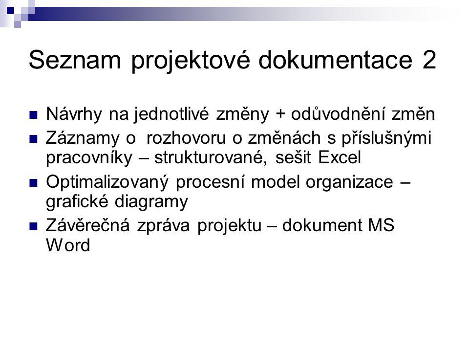 Seznam projektové dokumentace 2  Návrhy na jednotlivé změny + odůvodnění změn  Záznamy o rozhovoru o změnách s příslušnými pracovníky – strukturovan