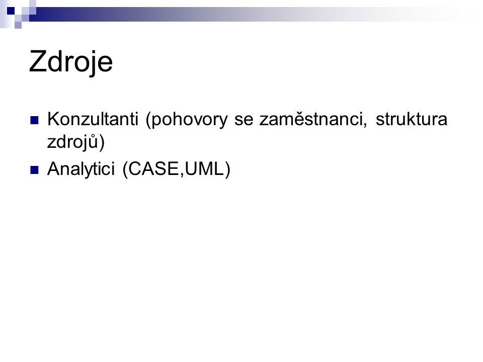 Zdroje  Konzultanti (pohovory se zaměstnanci, struktura zdrojů)  Analytici (CASE,UML)