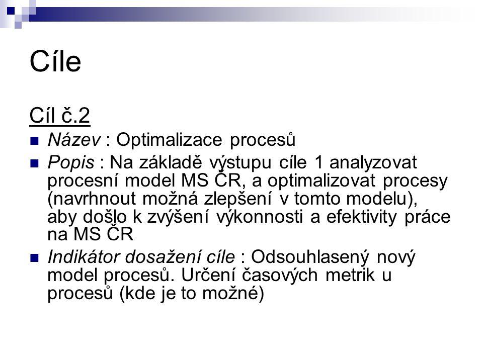 Cíle Cíl č.2  Název : Optimalizace procesů  Popis : Na základě výstupu cíle 1 analyzovat procesní model MS ČR, a optimalizovat procesy (navrhnout mo