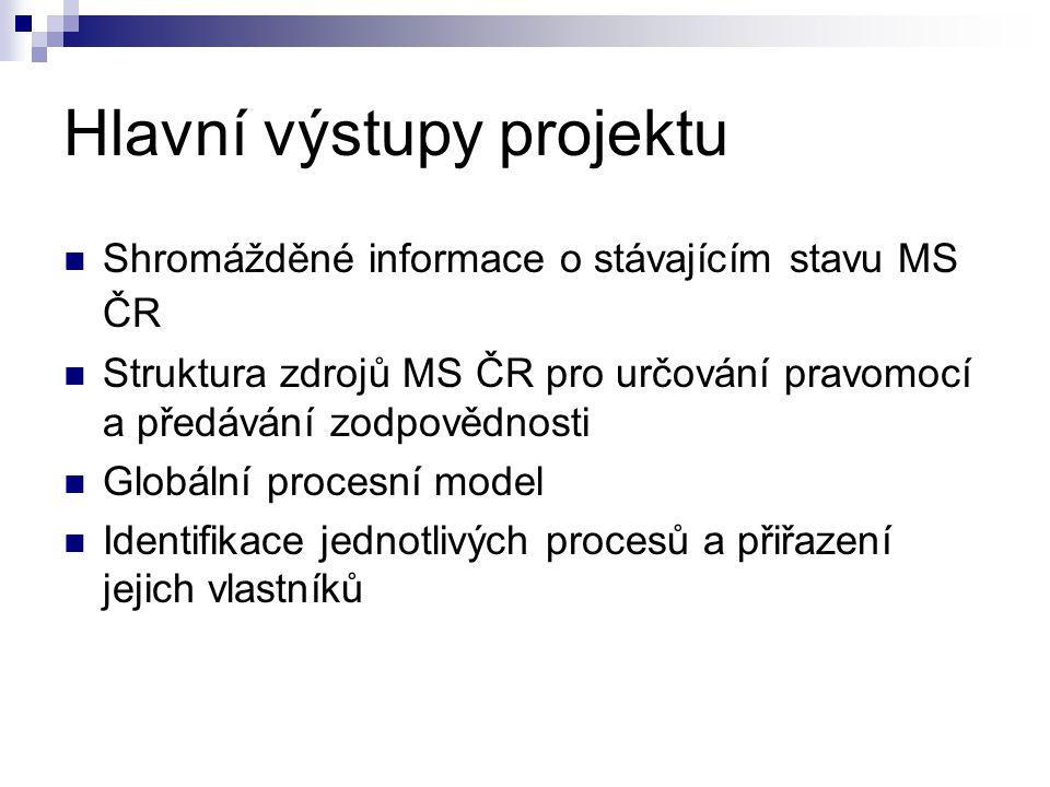 Hlavní výstupy projektu  Shromážděné informace o stávajícím stavu MS ČR  Struktura zdrojů MS ČR pro určování pravomocí a předávání zodpovědnosti  G
