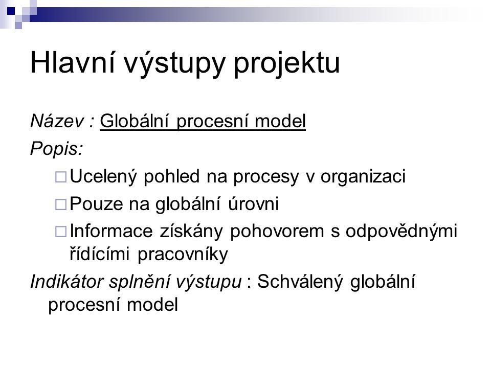 Hlavní výstupy projektu Název : Globální procesní model Popis:  Ucelený pohled na procesy v organizaci  Pouze na globální úrovni  Informace získány