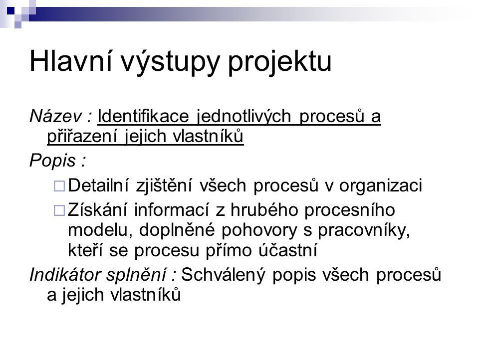 Hlavní výstupy projektu Název : Identifikace jednotlivých procesů a přiřazení jejich vlastníků Popis :  Detailní zjištění všech procesů v organizaci