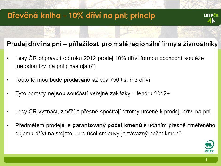 Dřevěná kniha – 10% dříví na pni; princip 1 Prodej dříví na pni – příležitost pro malé regionální firmy a živnostníky •Lesy ČR připravují od roku 2012