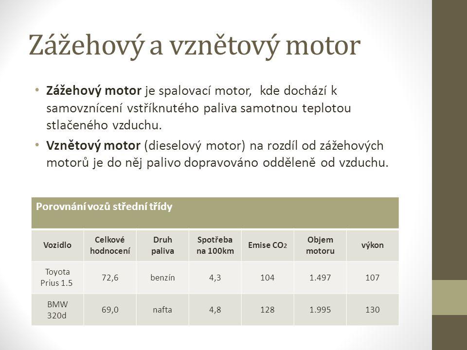 Historie automobilové dopravy v České republice • S jistou dávkou národní hrdosti můžeme tvrdit, že i Česká republika hrála a hraje na poli výroby aut