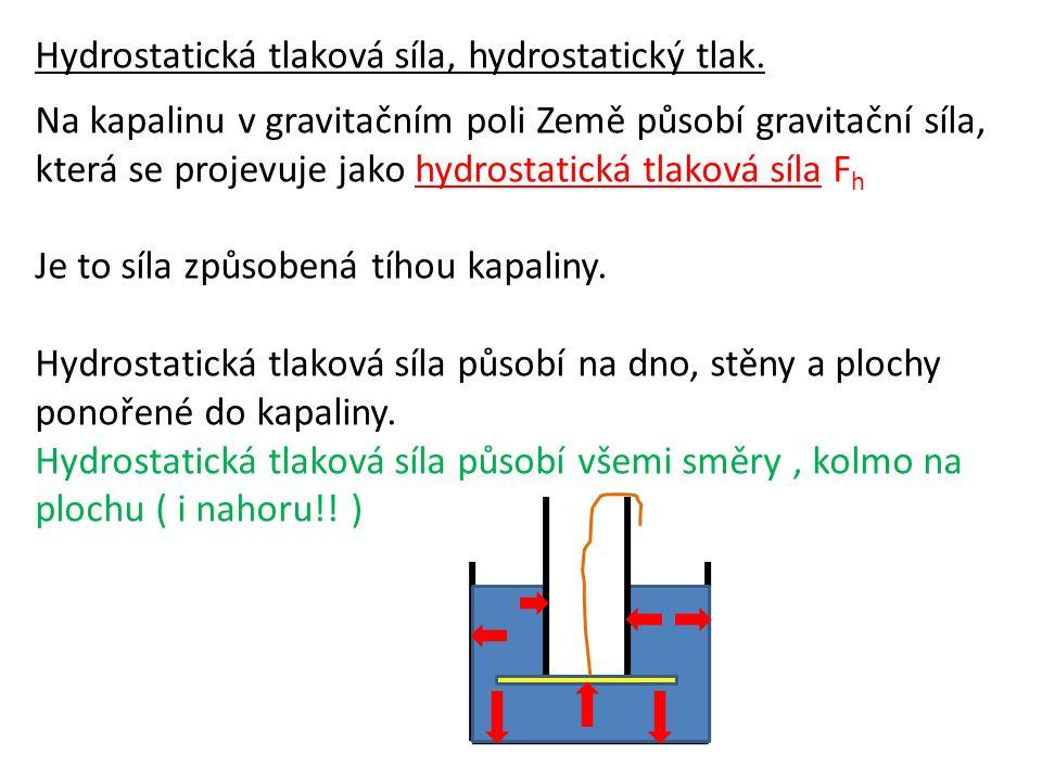 Hydrostatická tlaková síla, hydrostatický tlak. Na kapalinu v gravitačním poli Země působí gravitační síla, která se projevuje jako hydrostatická tlak
