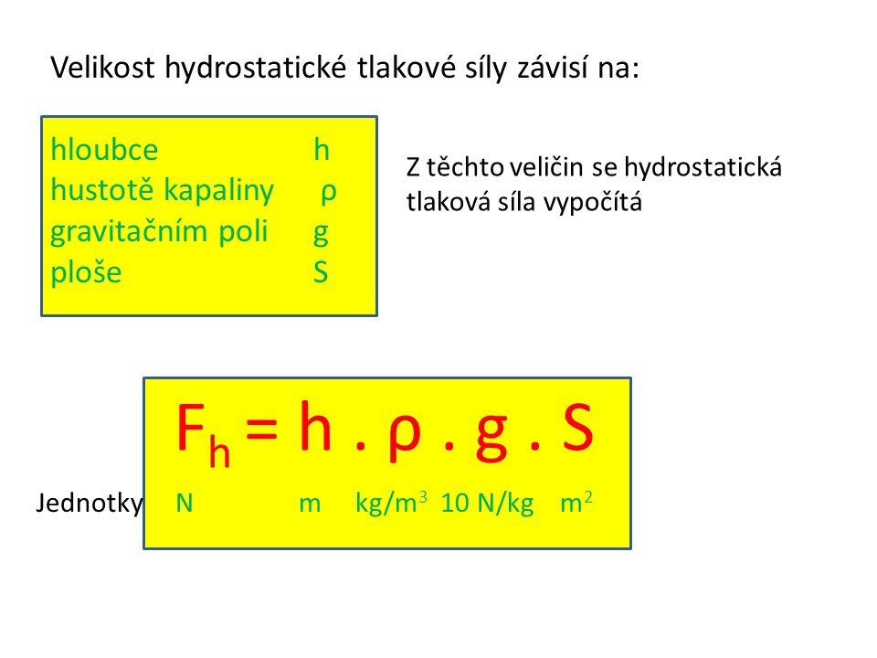 Velikost hydrostatické tlakové síly závisí na: hloubceh hustotě kapaliny ρ gravitačním poli g plošeS Z těchto veličin se hydrostatická tlaková síla vy