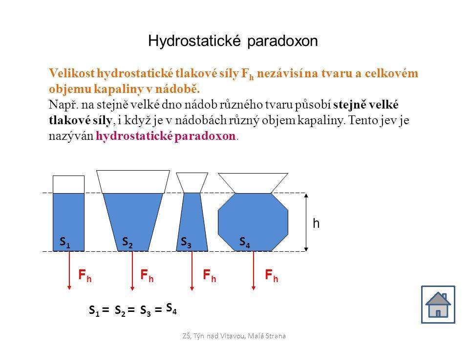 Hydrostatické paradoxon Velikost hydrostatické tlakové síly F h nezávisí na tvaru a celkovém objemu kapaliny v nádobě. Např. na stejně velké dno nádob