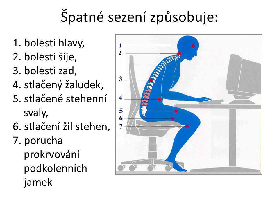 1. bolesti hlavy, 2. bolesti šíje, 3. bolesti zad, 4. stlačený žaludek, 5. stlačené stehenní svaly, 6. stlačení žil stehen, 7. porucha prokrvování pod