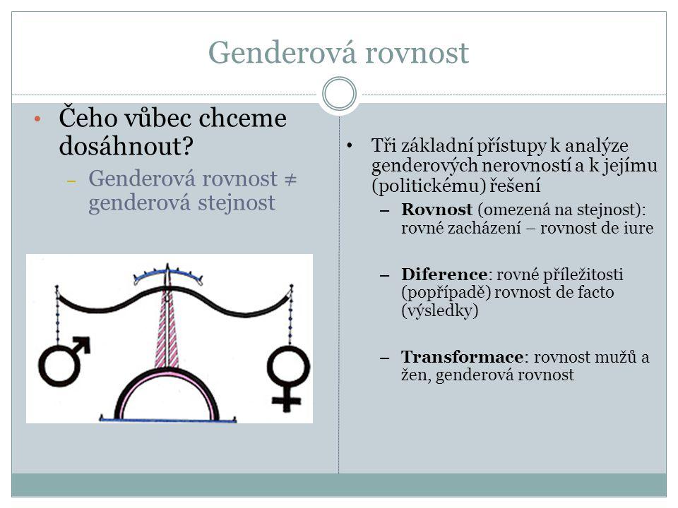 Genderová rovnost • Čeho vůbec chceme dosáhnout? – Genderová rovnost ≠ genderová stejnost • Tři základní přístupy k analýze genderových nerovností a k