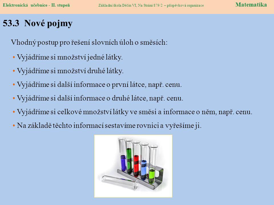 Elektronická učebnice – II. stupeň Matematika Základní škola Děčín VI, Na Stráni 879/2 – příspěvková organizace 53.3 Nové pojmy Elektronická učebnice